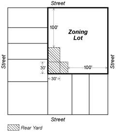 Zoning Resolutions 23-471.0